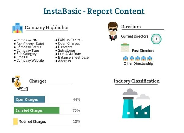 Create Website Like ZaubaCorp, CompData, InstaFinancials